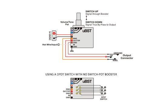 uBST Installation
