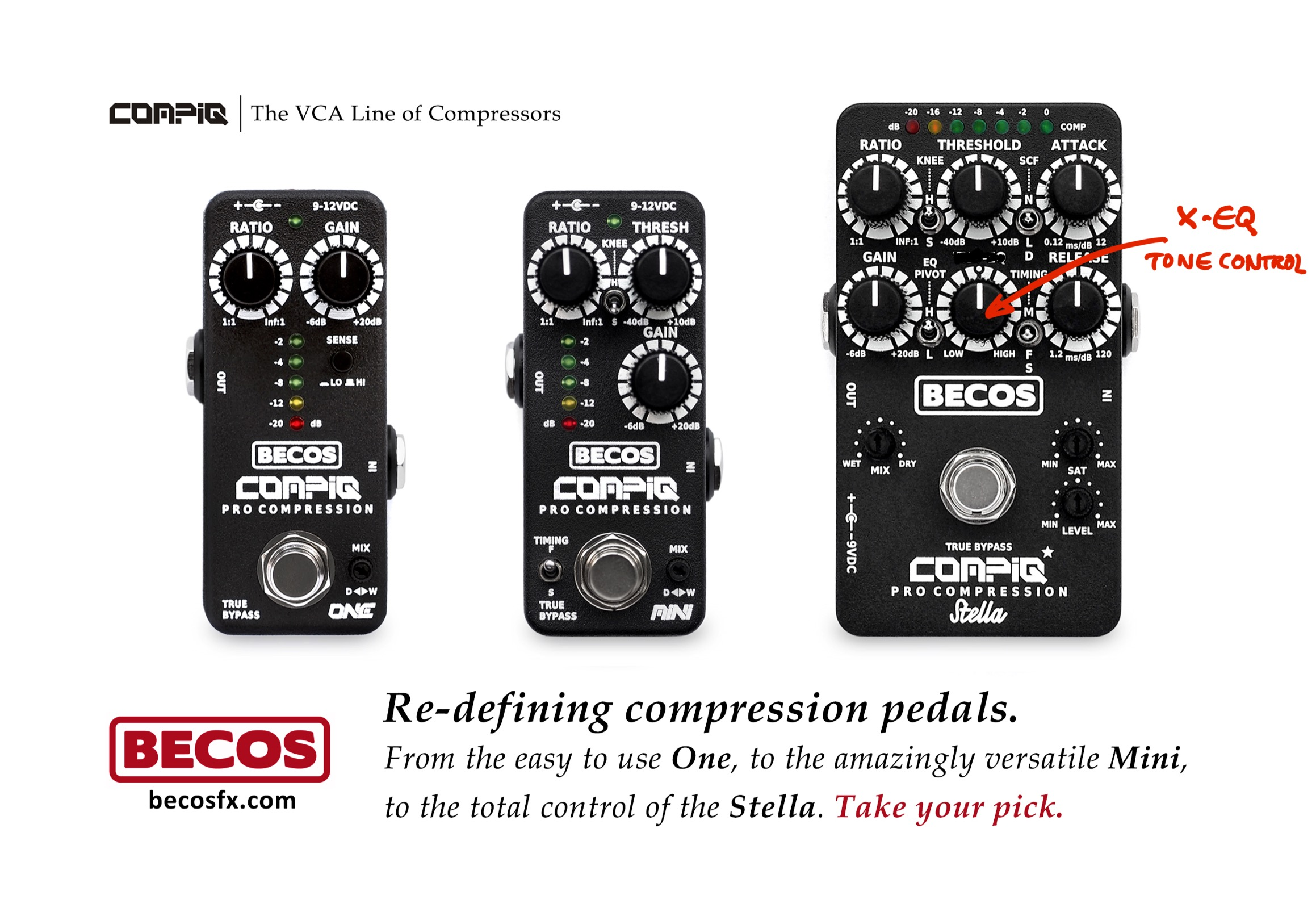 Becos CompIQ Line of Compressors